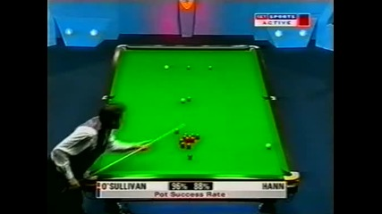 2000.04.05 6.38 Scottish Cup (w. Quinten Hann)