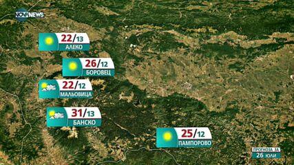 Прогноза за времето на NOVA NEWS (26.07.2021 – 14:00)