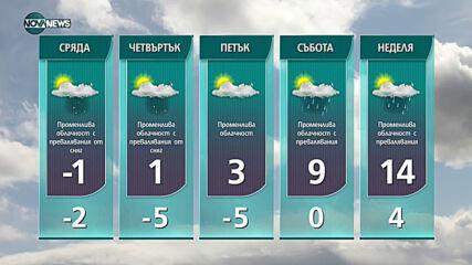 Прогноза за времето на NOVA NEWS (26.01.2021 - 13:00)