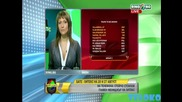 Бате Борисов срещу Литекс