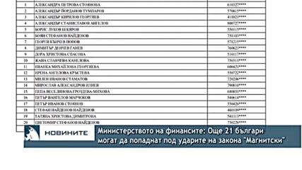 """Министерството на финансите: Още 21 българи могат да попаднат под ударите на закона """"Магнитски"""""""