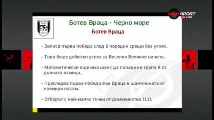 Ботев Враца и Черно море откриват 26-ия кръг в съдбовен мач