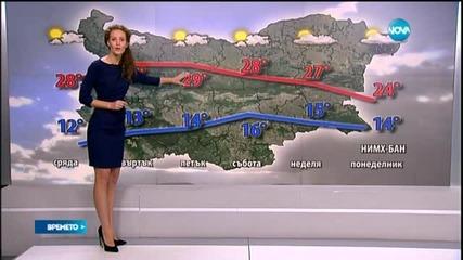 Прогноза за времето (16.09.2015 - обедна)