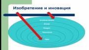Балканската академия за иновации стимулира внедряването на топлоизолационни прозоречни пана