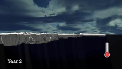 Какво става с ледената покривка