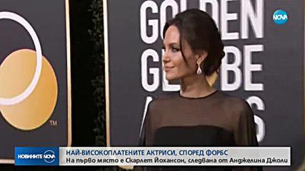 Коя е най-високоплатената актриса в света?