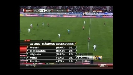 Супер гол и хетрик на Кристиaно Роналдо