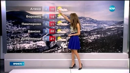 Прогноза за времето (26.04.2015 - централна)