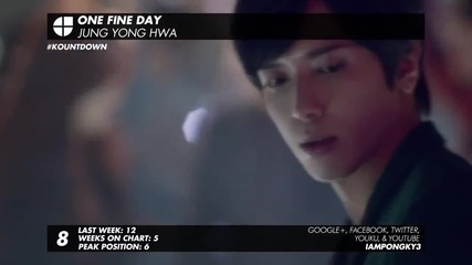 [kpop Top 30] Kountdown 268 [february 2015 Week 3]