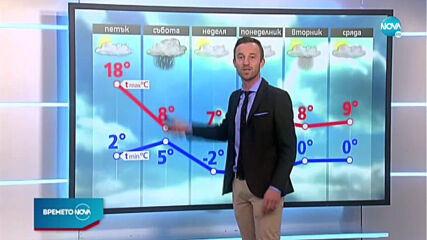 Прогноза за времето (05.02.2021 - обедна емисия)