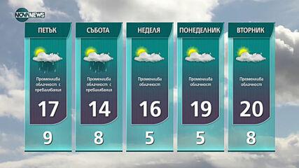 Прогноза за времето на NOVA NEWS (21.04.2021 - 18:00)