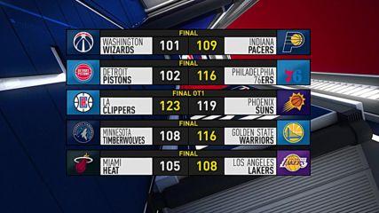Най-интересното от мачовете в НБА на 10 декември 2018