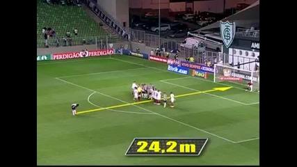 Роналдиньо със страхотен гол от пряк свободен тази нощ!