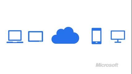 Microsoft Skydrive Bg