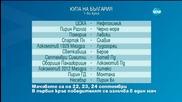 Спортни Новини (11.09.2015 - централна)