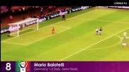 Топ 10 гола от Евро 2012