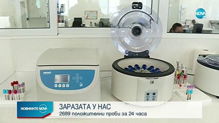 23,6% от тестваните за денонощието са с коронавирус