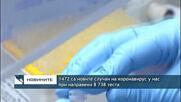 1472 са новите случаи на коронавирус у нас при направени 8 738 теста