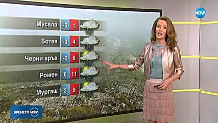 Прогноза за времето (02.06.2020 - сутрешна)