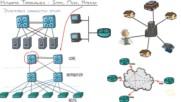 10. Network Fundamentals- Stars Mesh and Hybrid