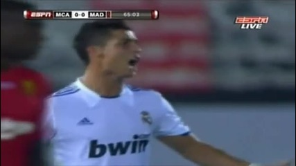 Cristiano Ronaldo Vs Real Mallorca Away