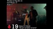 10.09.2010 Billboard!!! Lady Gaga Се Изкачва Нагоре Чак До Небето!!! The Geo King Top 50 Singles