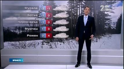 Прогноза за времето (30.11.2014 - централна)
