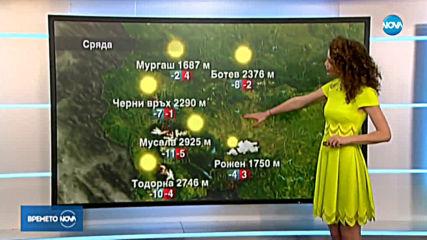 Прогноза за времето (07.04.2020 - централна емисия)