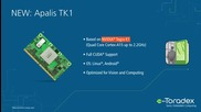 Nvidia Tegra K1 System on Module - Apalis Tk1 - Embedded World 2016