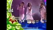 Всички Песни На Детската Евровизия