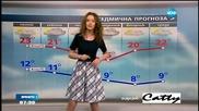 Прогноза за времето (08.04.2016 - сутрешна)