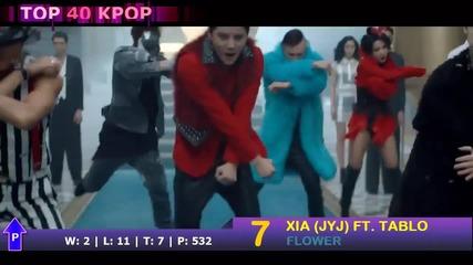 Top 40 Kpop 2015 March Week 3 (the Best)