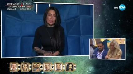 Номинациите на Никита Джонсън - Big Brother: Most Wanted 2018