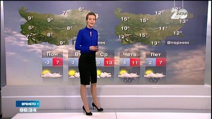 Прогноза за времето (22.12.2014 - сутрешна)
