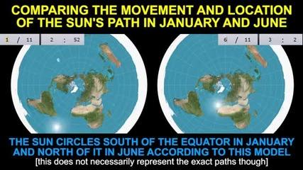 Плоската Земя - Слънчевата и Лунна траектории през Януари и Юни