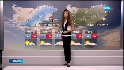 Прогноза за времето (18.11.2015 - централна)