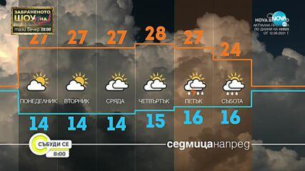 До 31 градуса в неделния ден