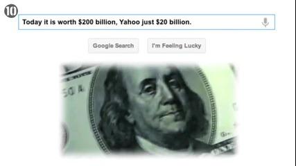 10 Изненадващи факта за Google