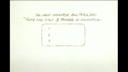 The Animators Survival Kit Dvd 12 a