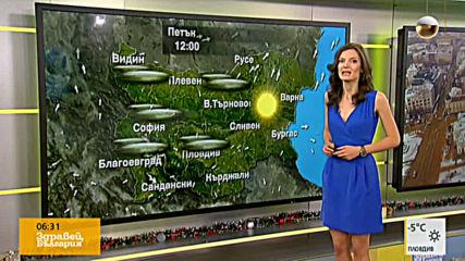 Прогноза за времето (06.12.2019 - сутрешна)