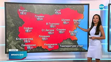 Прогноза за времето (20.06.2021 - централна емисия)