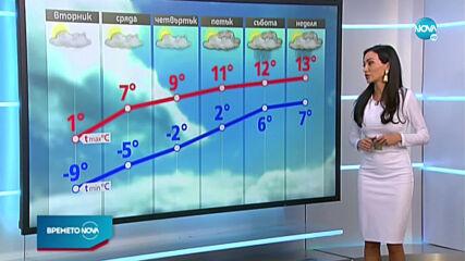 Прогноза за времето (19.01.2021 - обедна емисия)