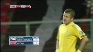 28.03.15 Чехия - Латвия 1:1 *квалификация за Европейско първенство 2016*