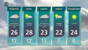 Прогноза за времето на NOVA NEWS (05.05.2021 -10:00)