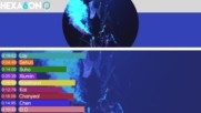 Exo - Lotto Line Distribution Color Coded