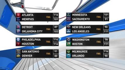 Обзор на НБА за 28 ноември 2015