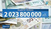 Борисов: Приходните агенции и службите работят, бюджетният излишък е добър