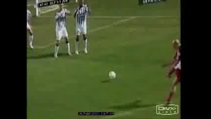 Buffon Vs Cech