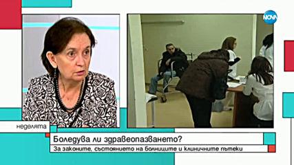 """""""Разграден двор"""" ли са лечебните заведения в България?"""