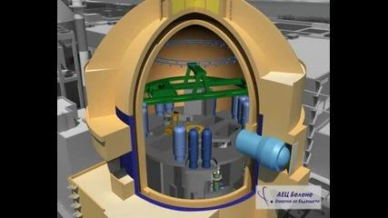 Проект за изграждане на Аец - Белене